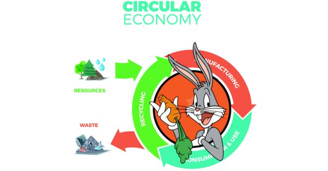 economiacircular2