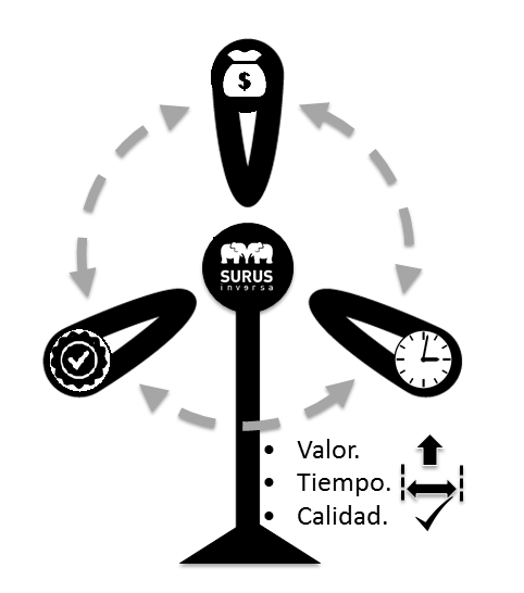 ec-circular-eolica